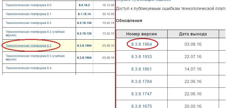 1с Портал ИТС - скачать платформу 1С Предприятие 8.3