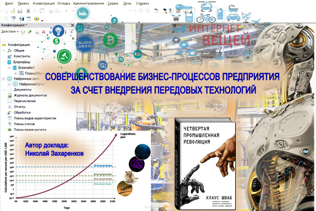 Технологии 4 промышленной революции в работе предприятий